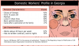 The demand for domestic work has also increased in Georgia according to a study by UN Women (in the process of publication) using data from GeoStat.